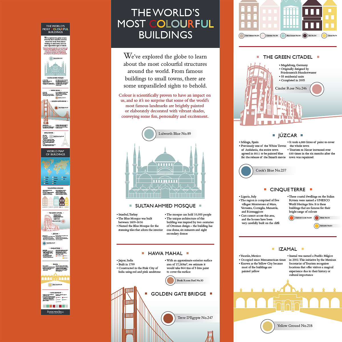 Infographic Brighton 4
